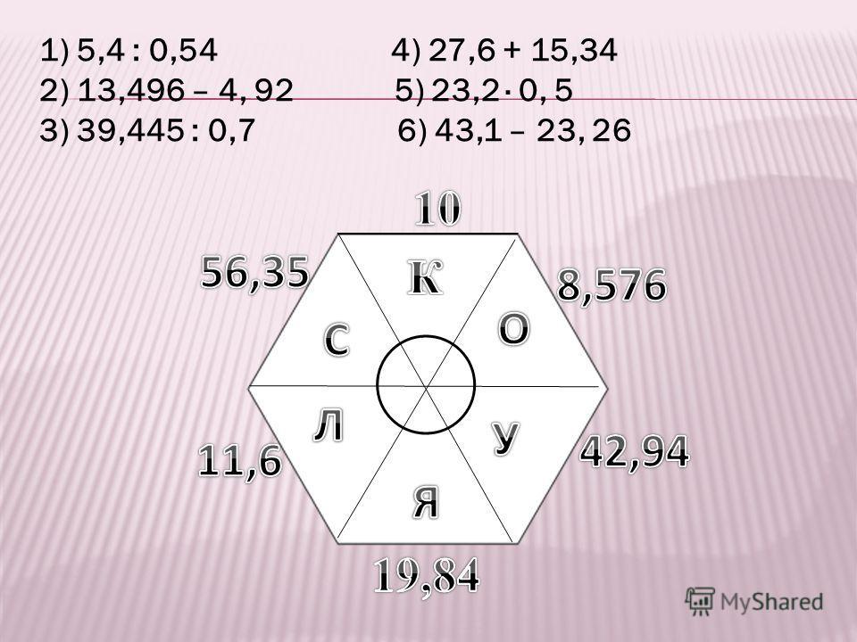 1) 5,4 : 0,54 4) 27,6 + 15,34 2) 13,496 – 4, 92 5) 23,2 · 0, 5 3) 39,445 : 0,7 6) 43,1 – 23, 26