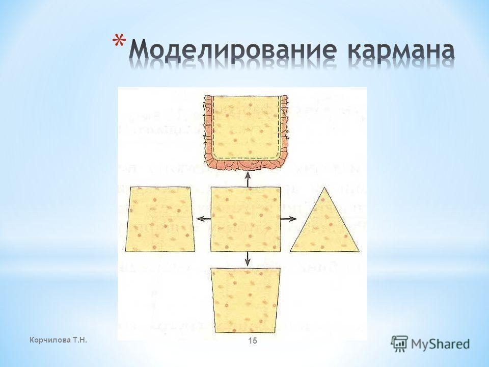 15 Корчилова Т.Н.