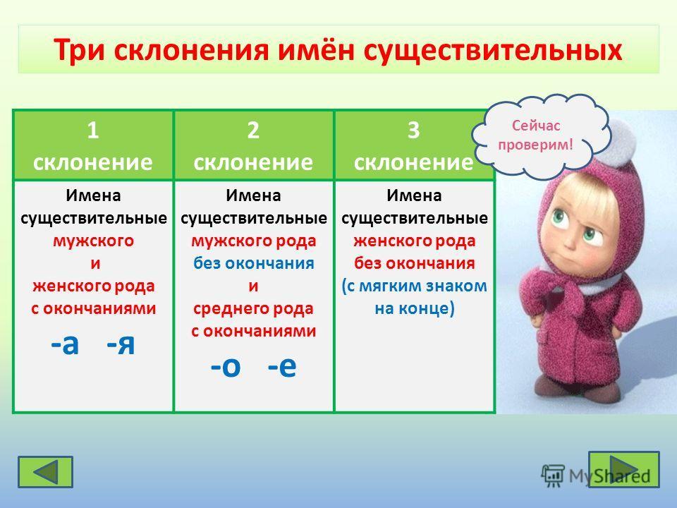 скачать решебник по русскому языку на андроид
