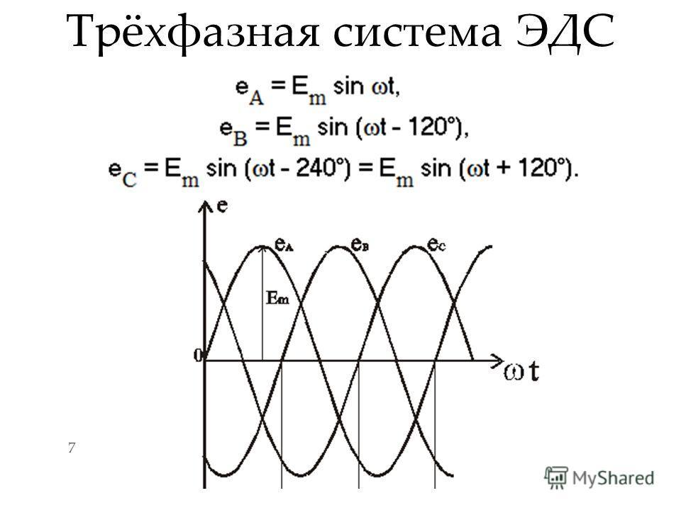 Трёхфазная система ЭДС 7