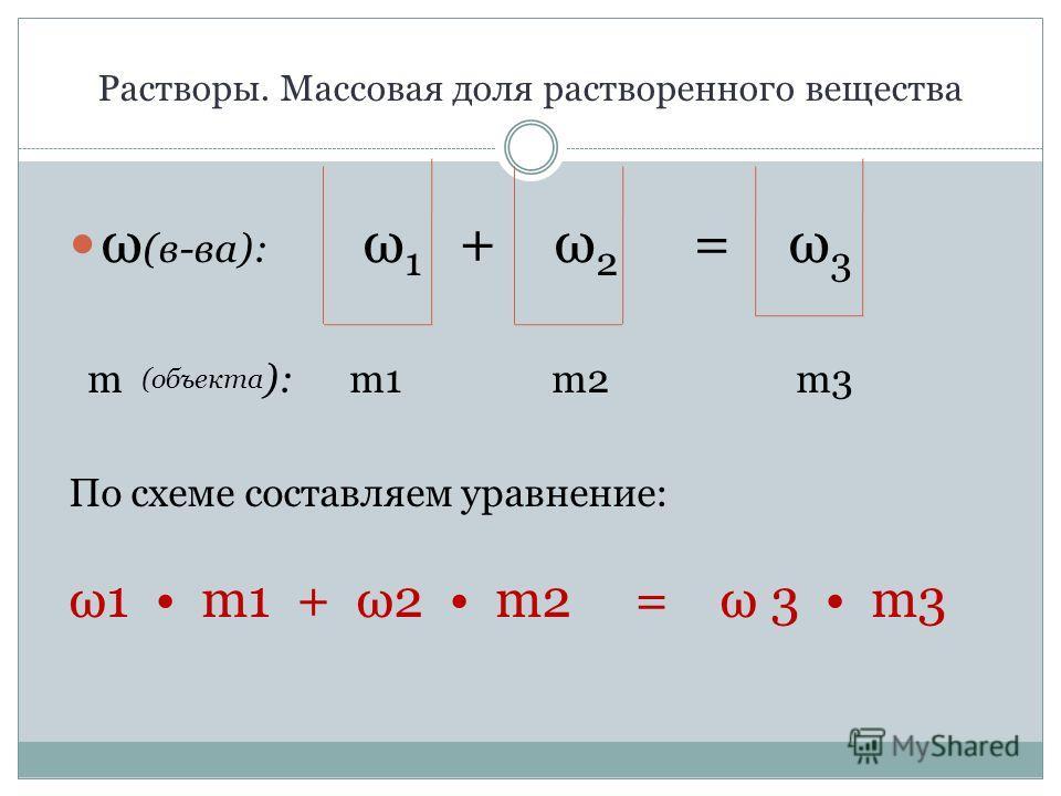 Растворы. Массовая доля растворенного вещества ω (в-ва): ω 1 + ω 2 = ω 3 m (объекта ): m1 m2 m3 По схеме составляем уравнение: ω1 m1 + ω2 m2 = ω 3 m3