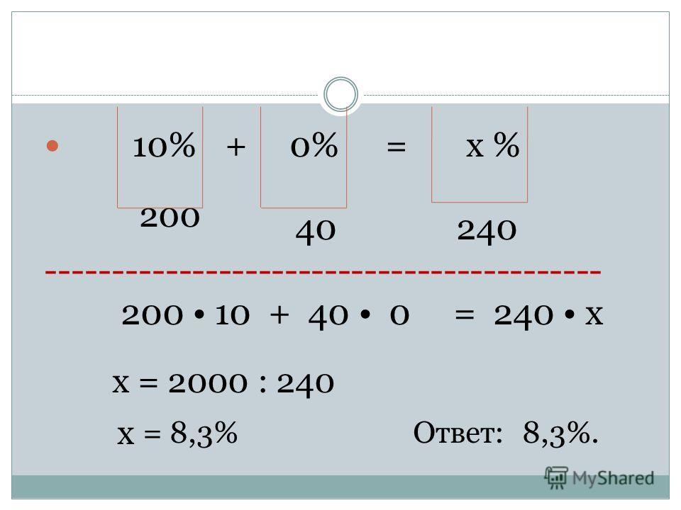 10% + 0% = х % 200 40 240 ------------------------------------------ 200 10 + 40 0 = 240 х х = 2000 : 240 х = 8,3% Ответ: 8,3%.