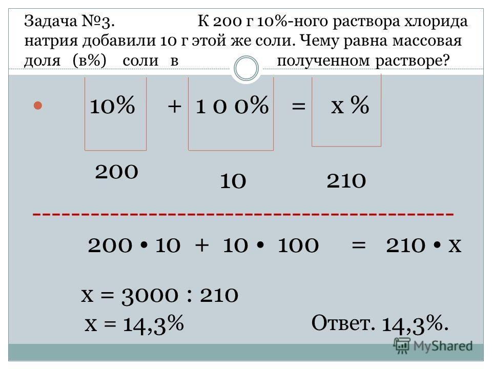 10% + 1 0 0% = х % 200 10 210 -------------------------------------------- 200 10 + 10 100 = 210 х х = 3000 : 210 х = 14,3 % Ответ. 14,3 %. Задача 3. К 200 г 10%-ного раствора хлорида натрия добавили 10 г этой же соли. Чему равна массовая доля (в%) с