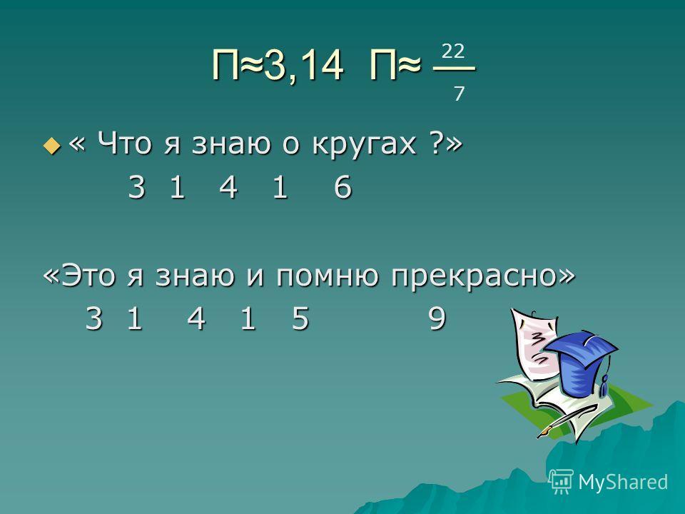 П3,14 П П3,14 П « Что я знаю о кругах ?» « Что я знаю о кругах ?» 3 1 4 1 6 3 1 4 1 6 «Это я знаю и помню прекрасно» 3 1 4 1 5 9 3 1 4 1 5 9 22 7