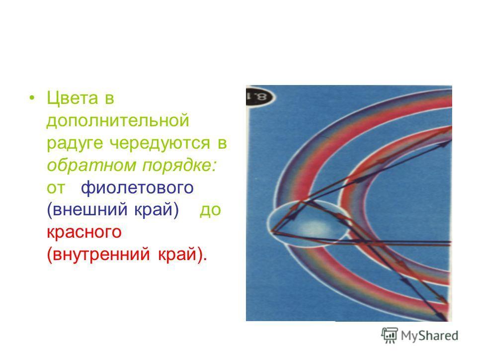 Цвета в дополнительной радуге чередуются в обратном порядке: от фиолетового (внешний край) до красного (внутренний край).