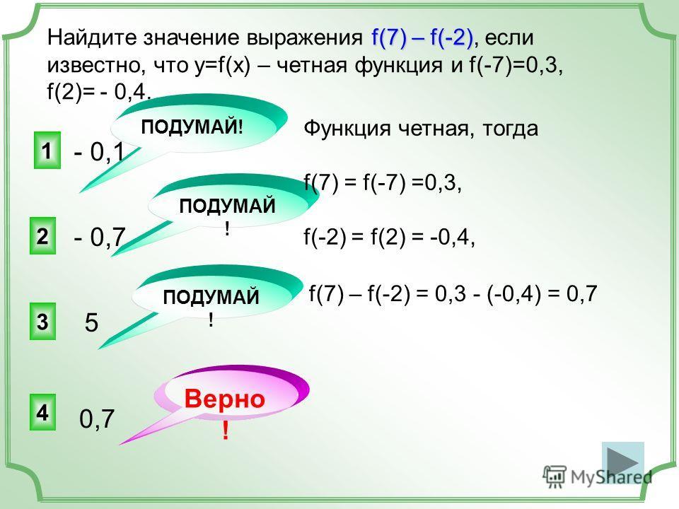 f(7) – f(-2) Найдите значение выражения f(7) – f(-2), если известно, что у=f(x) – четная функция и f(-7)=0,3, f(2)= - 0,4. 4 2 3 1 ПОДУМАЙ! Верно ! ПОДУМАЙ ! - 0,7 - 0,1 0,7 5 Функция четная, тогда f(7) = f(-7) =0,3, f(-2) = f(2) = -0,4, f(7) – f(-2)