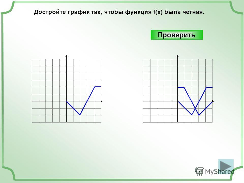 Достройте график так, чтобы функция f(x) была четная. Проверить