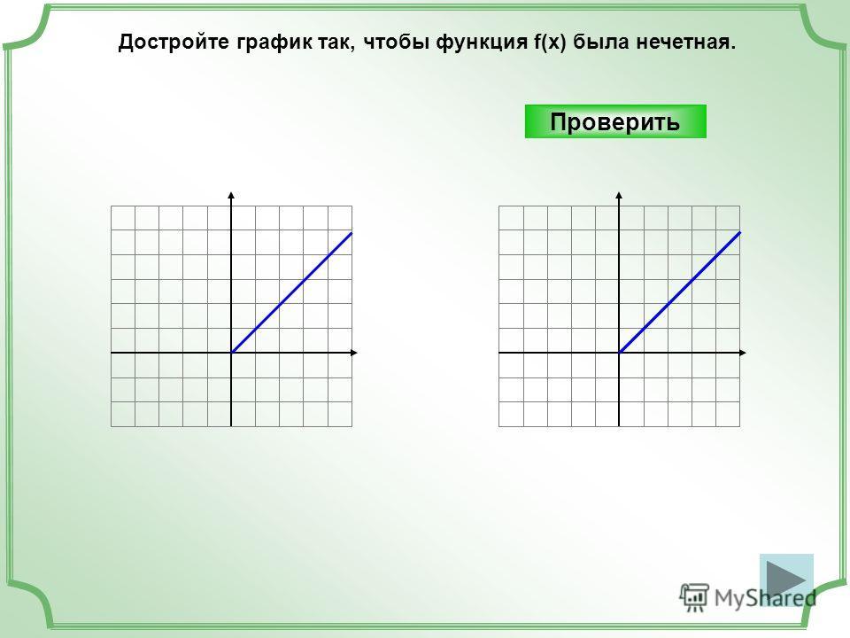 Достройте график так, чтобы функция f(x) была нечетная. Проверить