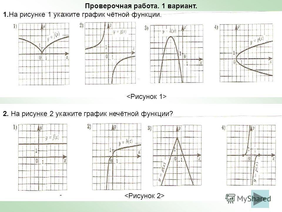 Проверочная работа. 1 вариант. 1.На рисунке 1 укажите график чётной функции. 2. На рисунке 2 укажите график нечётной функции?