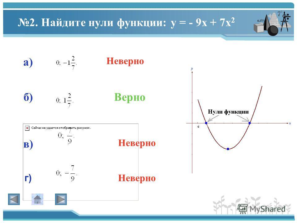 1. Найдите координаты вершины параболы: у = - 2х 2 + 8х - 13 (-2; - 5) (- 2; - 9) (2; 7) (2; - 5)Верно Неверно а) б) в) г) Неверно