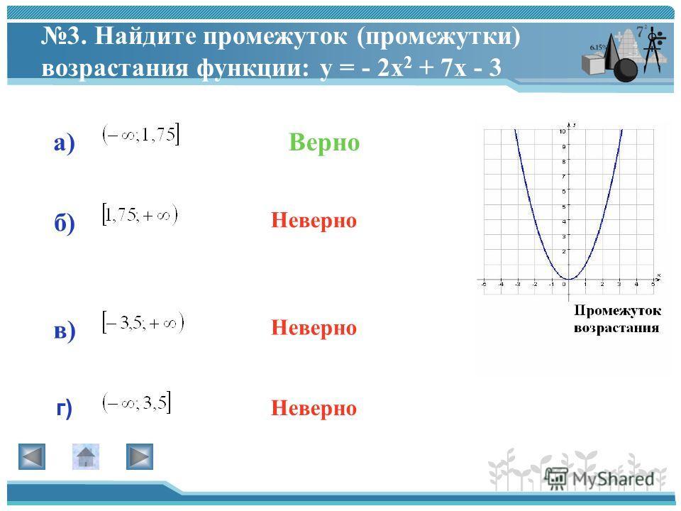 2. Найдите нули функции: у = - 9х + 7х 2 Верно Неверно а) г) в) б) Неверно