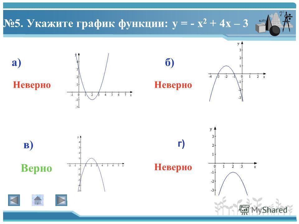 4. Найдите множество значений функции: у = х 2 + 3х - 5 а) г) в) б) Верно Неверно