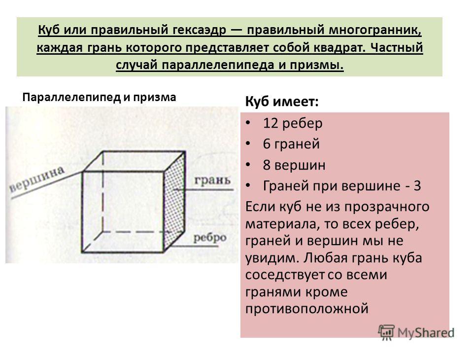 Куб или правильный гексаэдр правильный многогранник, каждая грань которого представляет собой квадрат. Частный случай параллелепипеда и призмы. Параллелепипед и призма Куб имеет: 12 ребер 6 граней 8 вершин Куб имеет: 12 ребер 6 граней 8 вершин Граней