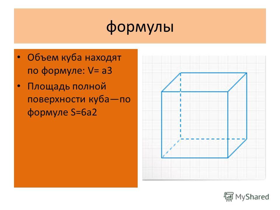 формулы Объем куба находят по формуле: V= a3 Площадь полной поверхности кубапо формуле S=6a2