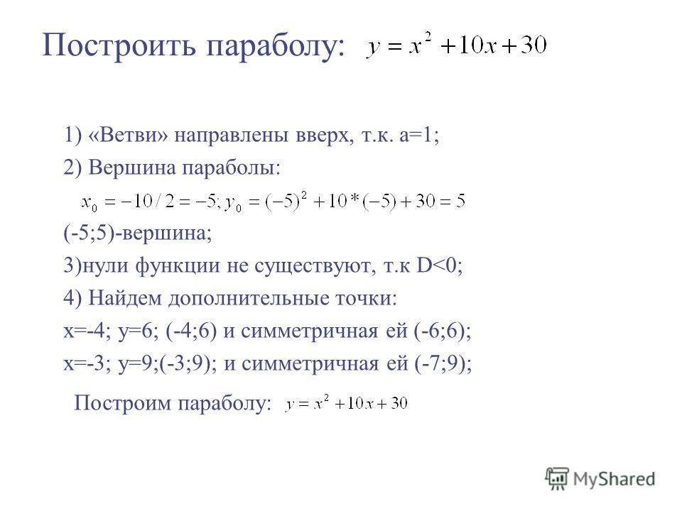 1) «Ветви» направлены вверх, т.к. а=1; 2) Вершина параболы: (-5;5)-вершина; 3)нули функции не существуют, т.к D