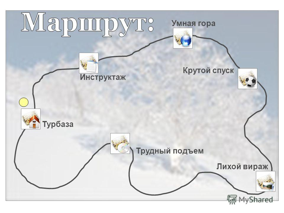 Инструктаж Умная гора Крутой спуск Лихой вираж Трудный подъем Турбаза