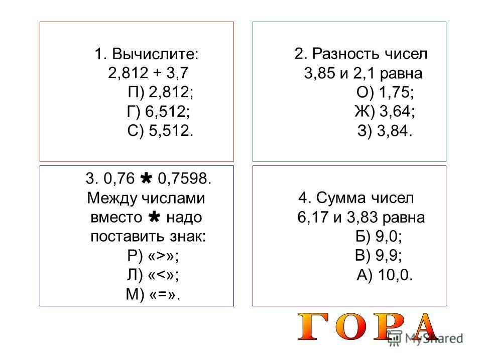 1.Вычислите: 2,812 + 3,7 П) 2,812; Г) 6,512; С) 5,512. 2. Разность чисел 3,85 и 2,1 равна О) 1,75; Ж) 3,64; З) 3,84. 3.0,76 0,7598. Между числами вместо надо поставить знак: Р) «>»; Л) «