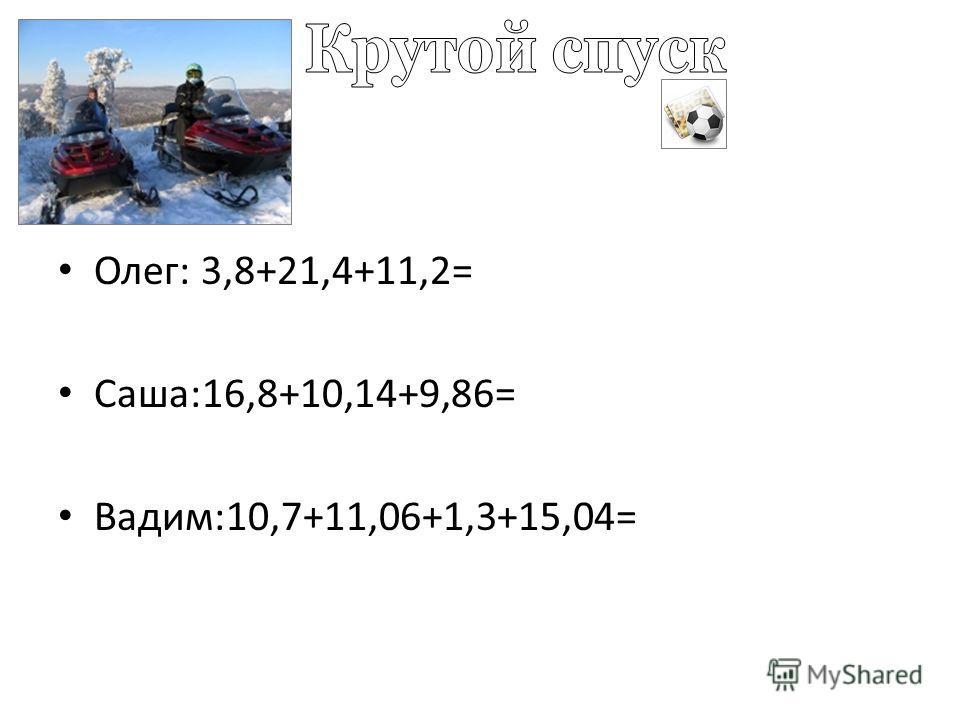 Олег: 3,8+21,4+11,2= Саша:16,8+10,14+9,86= Вадим:10,7+11,06+1,3+15,04=