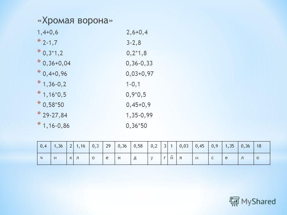 «Хромая ворона» 1,4+0,6 2,6+0,4 * 2-1,7 3-2,8 * 0,3*1,2 0,2*1,8 * 0,36+0,04 0,36-0,33 * 0,4+0,96 0,03+0,97 * 1,36-0,2 1-0,1 * 1,16*0,5 0,9*0,5 * 0,58*50 0,45+0,9 * 29-27,84 1,35-0,99 * 1,16-0,86 0,36*50 0,41,3621,160,3290,360,580,2310,030,450,91,350,