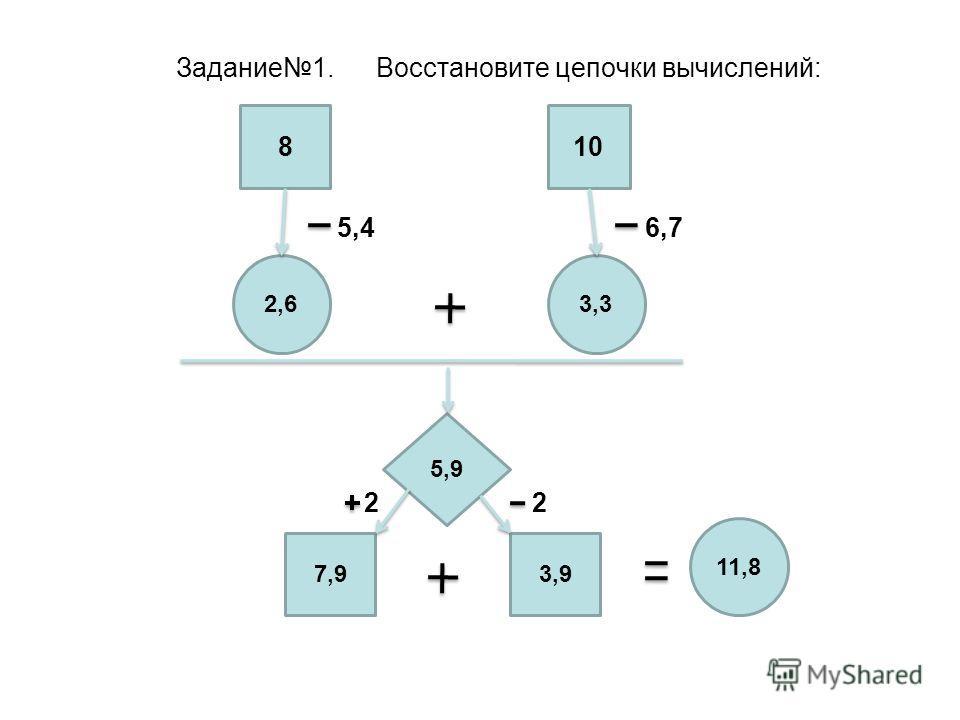 Задание1. Восстановите цепочки вычислений: 5,4 6,7 2 2 810 3,3 5,9 2,6 3,97,9 11,8