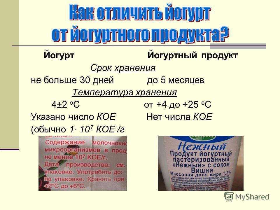 Йогурт Йогуртный продукт Срок хранения не больше 30 дней до 5 месяцев Температура хранения 4±2 о С от +4 до +25 о С Указано число КОЕ Нет числа КОЕ (обычно 1· 10 7 КОЕ /г