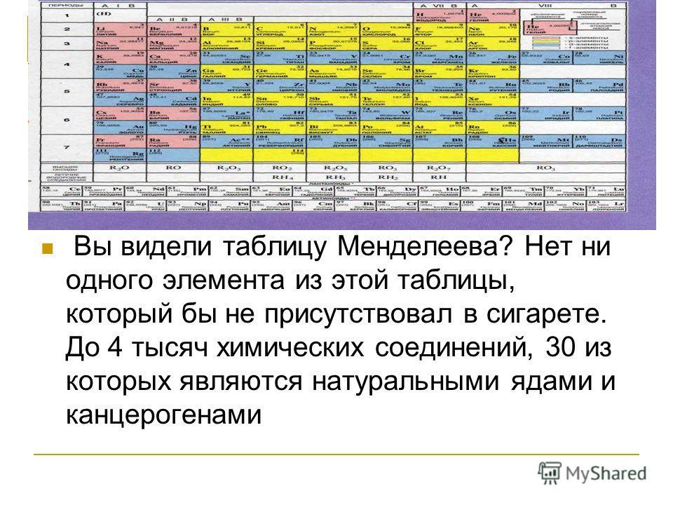 Вы видели таблицу Менделеева? Нет ни одного элемента из этой таблицы, который бы не присутствовал в сигарете. До 4 тысяч химических соединений, 30 из которых являются натуральными ядами и канцерогенами
