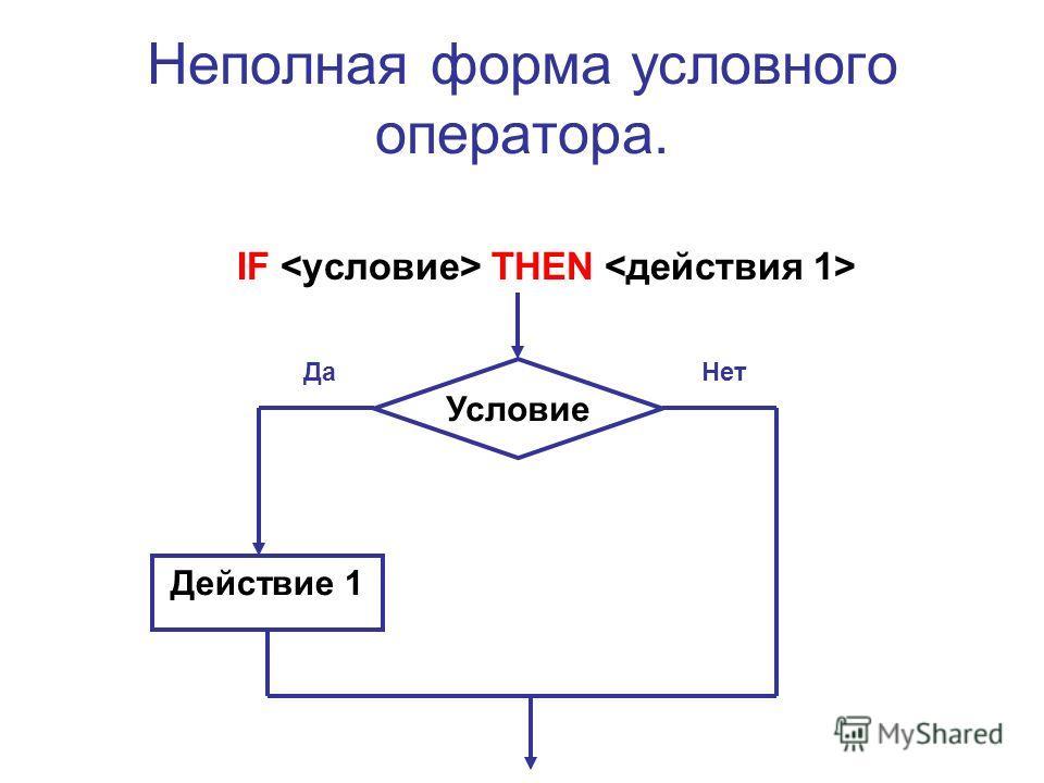 Неполная форма условного оператора. IF THEN Действие 1 Условие ДаНет