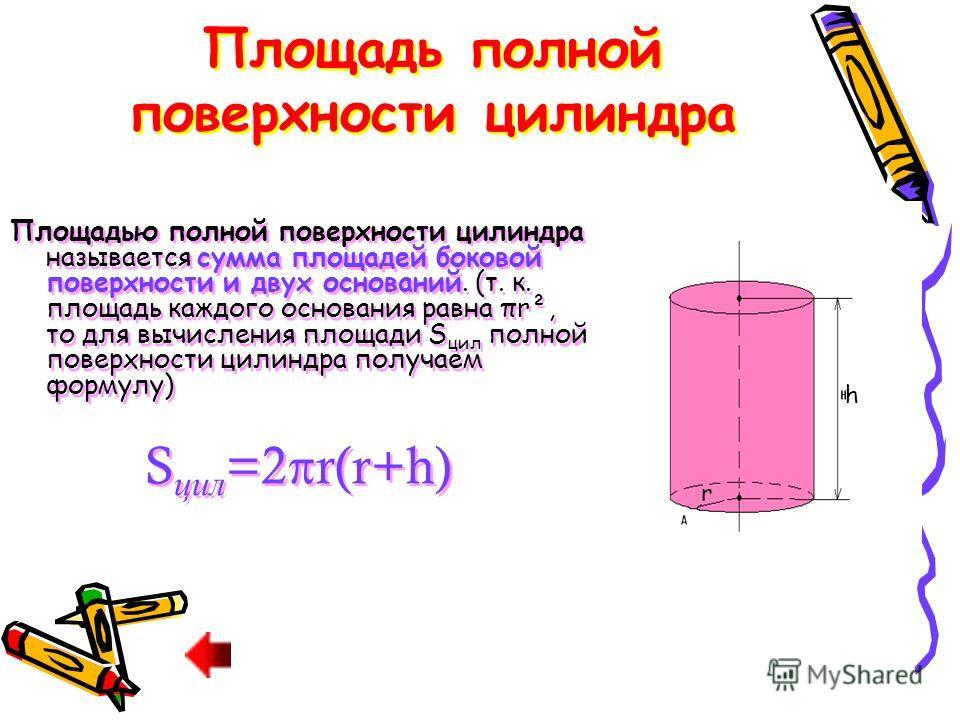 Площадь полной поверхности цилиндра Площадь полной поверхности цилиндра Площадью полной поверхности цилиндра называется сумма площадей боковой поверхности и двух оснований. (т. к. площадь каждого основания равна πr², то для вычисления площади S цил п