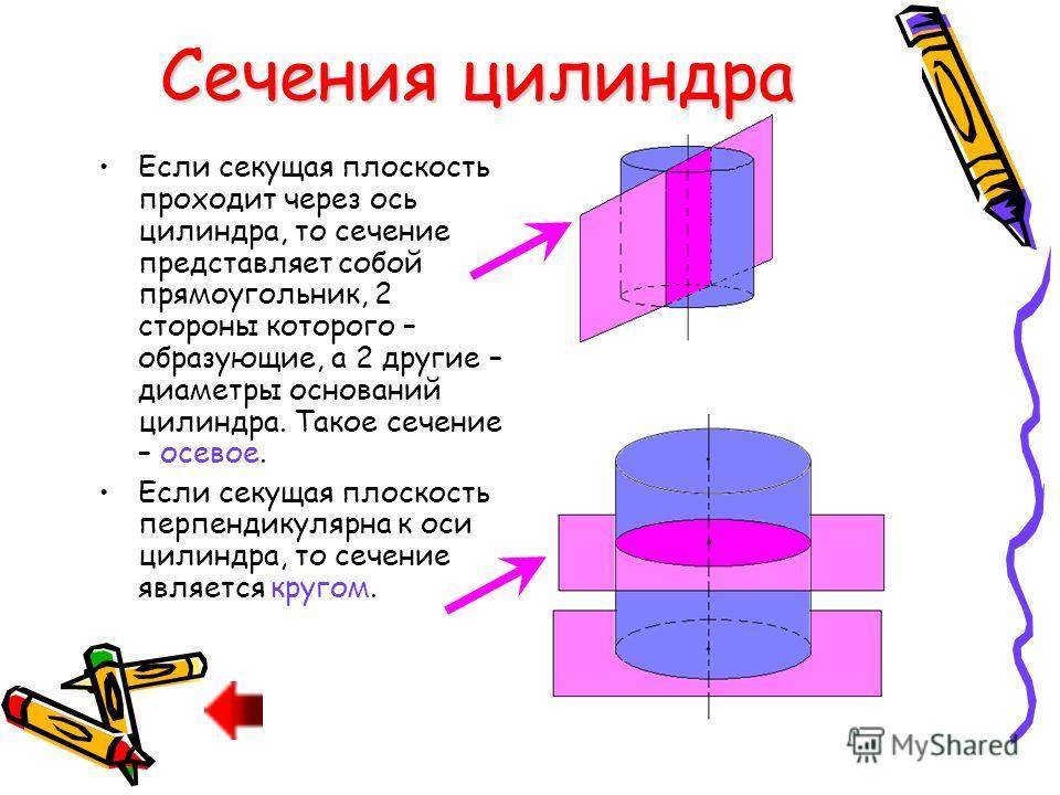 Сечения цилиндра Если секущая плоскость проходит через ось цилиндра, то сечение представляет собой прямоугольник, 2 стороны которого – образующие, а 2 другие – диаметры оснований цилиндра. Такое сечение – осевое. Если секущая плоскость перпендикулярн