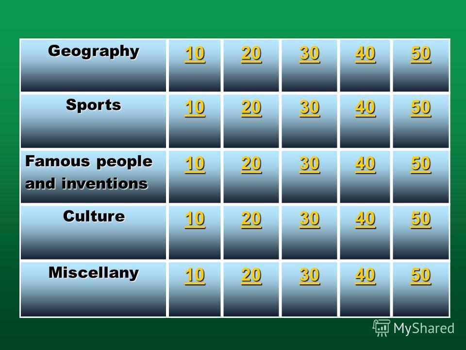 Geography 10 20 30 40 50 Sports 10 20 30 40 50 Famous people and inventions 10 20 30 40 50 Culture 10 20 30 40 50 Miscellany 10 20 30 40 50
