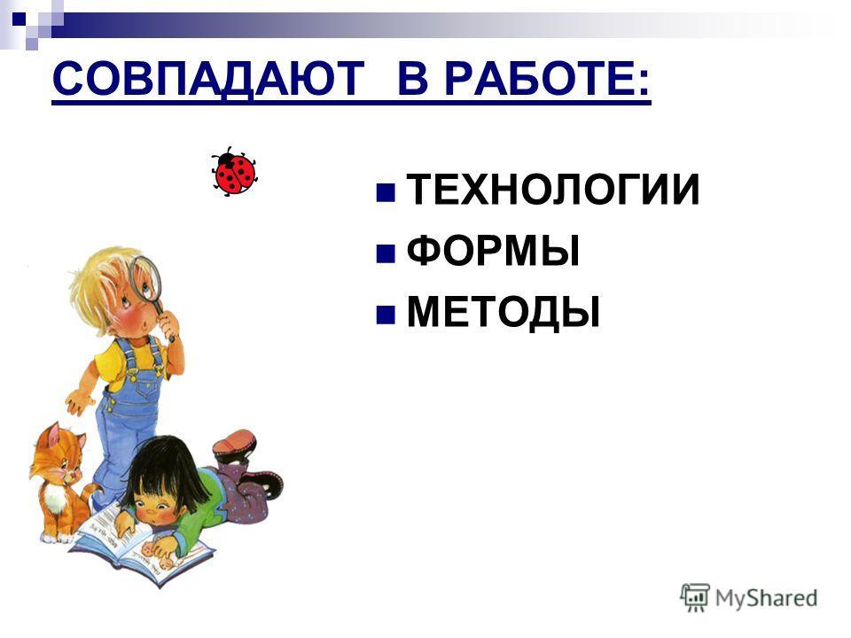 ТЕХНОЛОГИИ ФОРМЫ МЕТОДЫ СОВПАДАЮТ В РАБОТЕ: