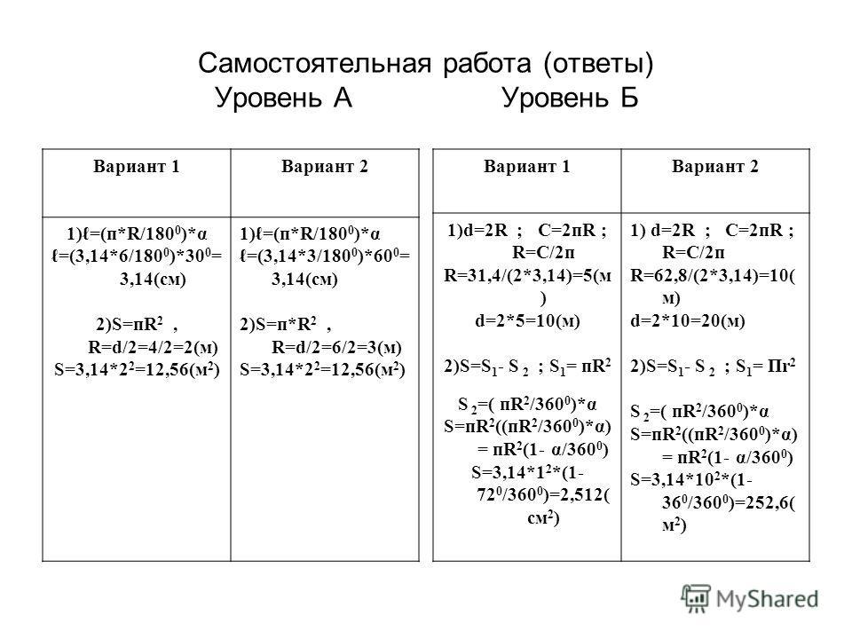 Самостоятельная работа (ответы) Уровень А Уровень Б Вариант 1Вариант 2 1)=(п*R/180 0 )*α =(3,14*6/180 0 )*30 0 = 3,14(см) 2)S=пR 2, R=d/2=4/2=2(м) S=3,14*2 2 =12,56(м 2 ) 1)=(п*R/180 0 )*α =(3,14*3/180 0 )*60 0 = 3,14(см) 2)S=п*R 2, R=d/2=6/2=3(м) S=