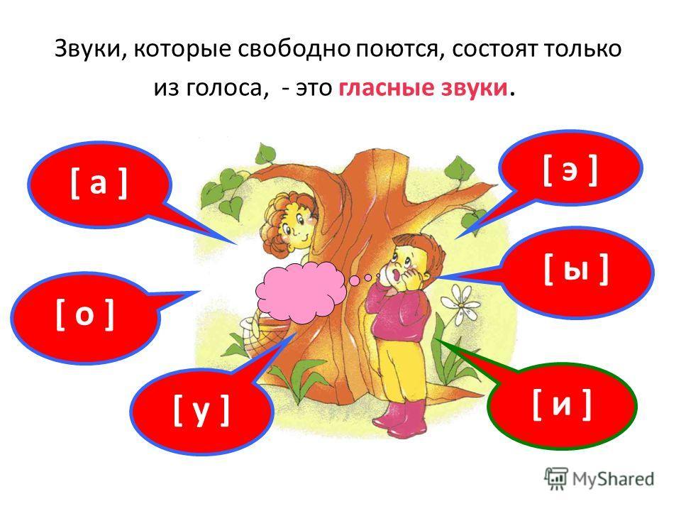 Звуки, которые свободно поются, состоят только из голоса, - это гласные звуки. [ а ] [ о ] [ у ] [ э ] [ ы ] [ и ]