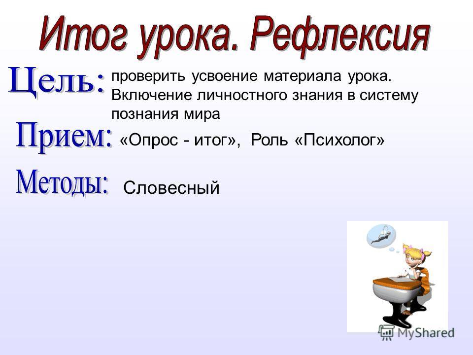«Опрос - итог», Роль «Психолог» проверить усвоение материала урока. Включение личностного знания в систему познания мира Словесный