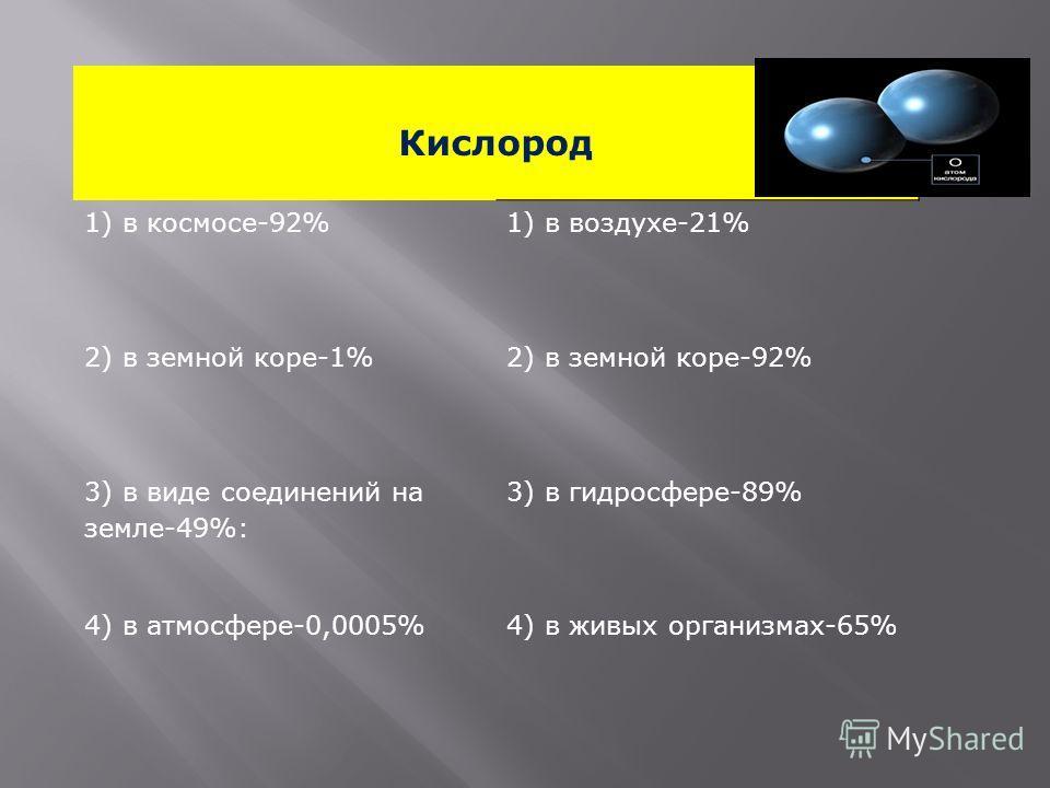 Кислород 1) в космосе-92%1) в воздухе-21% 2) в земной коре-1%2) в земной коре-92% 3) в виде соединений на земле-49%: 3) в гидросфере-89% 4) в атмосфере-0,0005%4) в живых организмах-65%