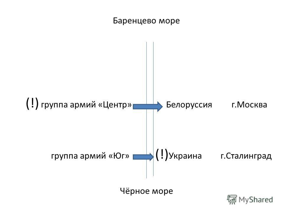 Баренцево море (!) группа армий «Центр» Белоруссия г.Москва группа армий «Юг» (!) Украина г.Сталинград Чёрное море
