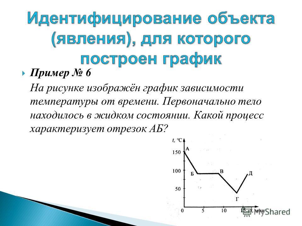 Пример 6 На рисунке изображён график зависимости температуры от времени. Первоначально тело находилось в жидком состоянии. Какой процесс характеризует отрезок АБ?