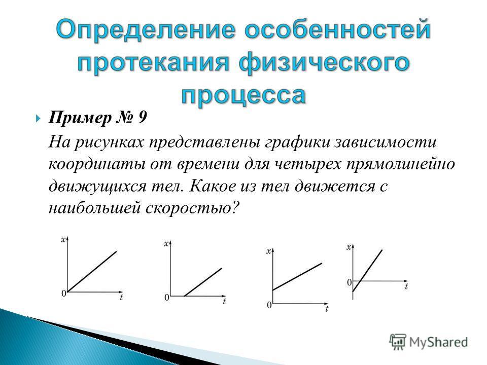 Пример 9 На рисунках представлены графики зависимости координаты от времени для четырех прямолинейно движущихся тел. Какое из тел движется с наибольшей скоростью?