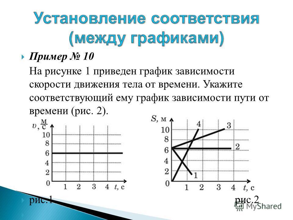 Пример 10 На рисунке 1 приведен график зависимости скорости движения тела от времени. Укажите соответствующий ему график зависимости пути от времени (рис. 2). рис.1 рис.2