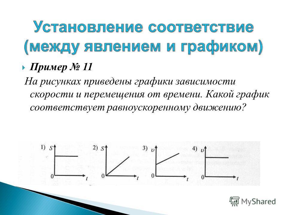 Пример 11 На рисунках приведены графики зависимости скорости и перемещения от времени. Какой график соответствует равноускоренному движению?
