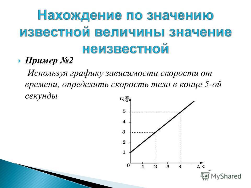 Пример 2 Используя графику зависимости скорости от времени, определить скорость тела в конце 5-ой секунды