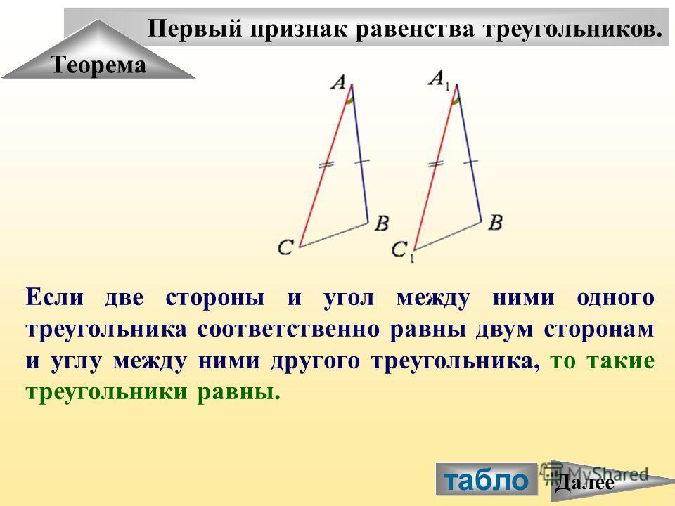 Первый признак равенства треугольников. Теорема Если две стороны и угол между ними одного треугольника соответственно равны двум сторонам и углу между ними другого треугольника, то такие треугольники равны. табло Далее