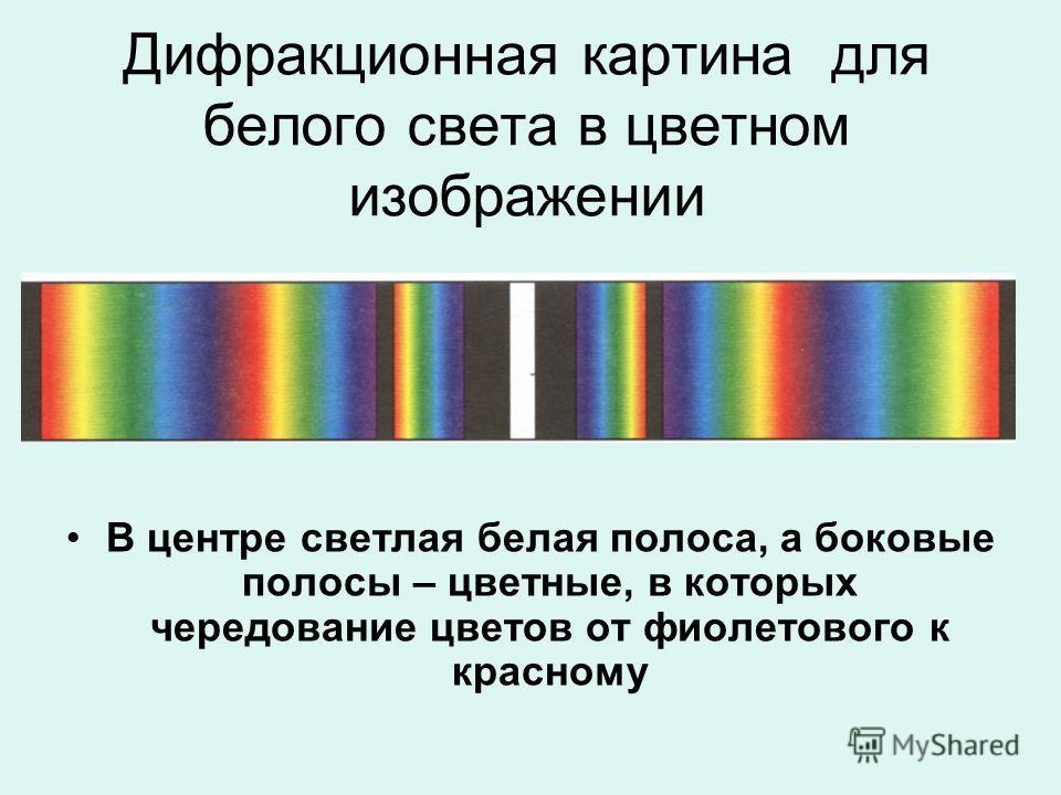 Дифракционная картина для белого света в цветном изображении В центре светлая белая полоса, а боковые полосы – цветные, в которых чередование цветов от фиолетового к красному