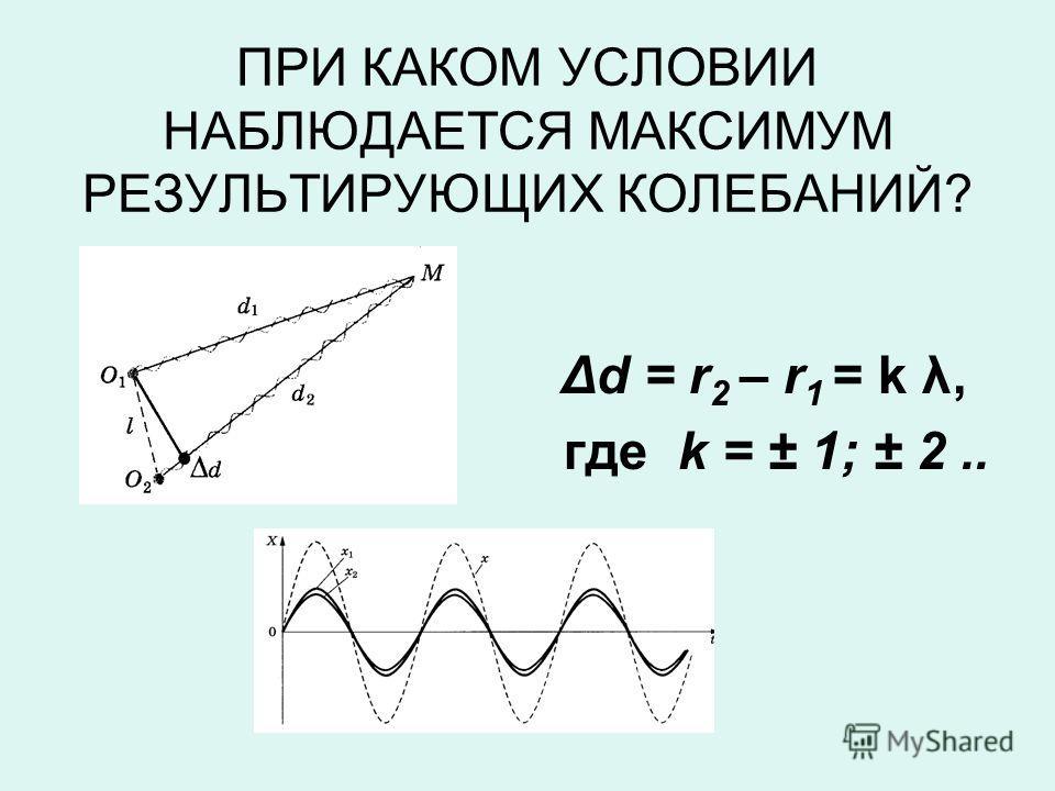ПРИ КАКОМ УСЛОВИИ НАБЛЮДАЕТСЯ МАКСИМУМ РЕЗУЛЬТИРУЮЩИХ КОЛЕБАНИЙ? Δd = r 2 – r 1 = k λ, где k = ± 1; ± 2..
