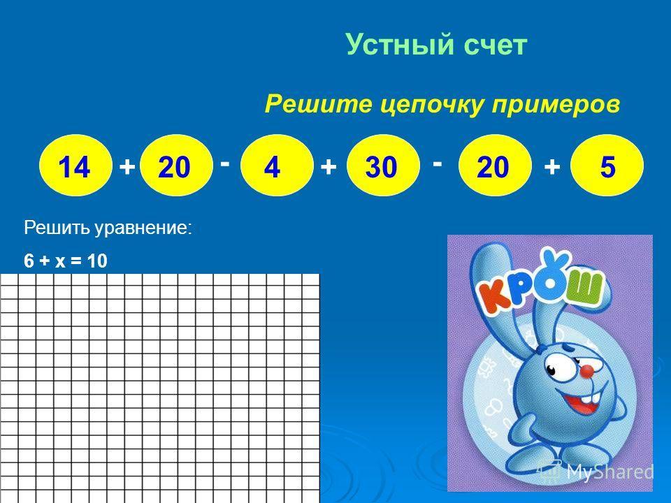 Устный счет Решите цепочку примеров 1420430205+ - + - + Решить уравнение: 6 + х = 10