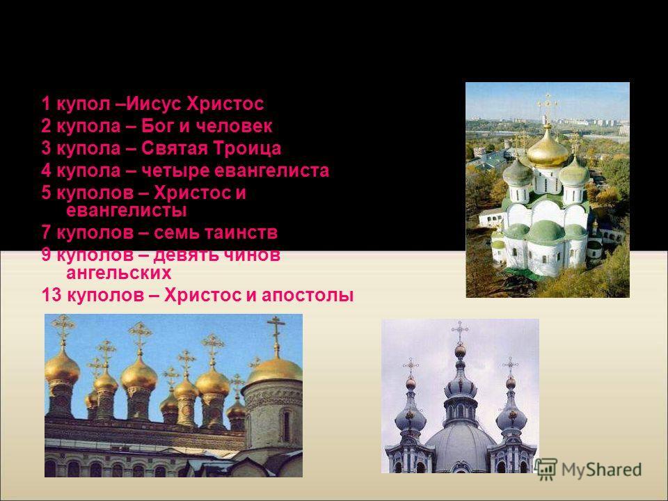 Количество куполов на храме обозначают следующие символы: 1 купол –Иисус Христос 2 купола – Бог и человек 3 купола – Святая Троица 4 купола – четыре евангелиста 5 куполов – Христос и евангелисты 7 куполов – семь таинств 9 куполов – девять чинов ангел
