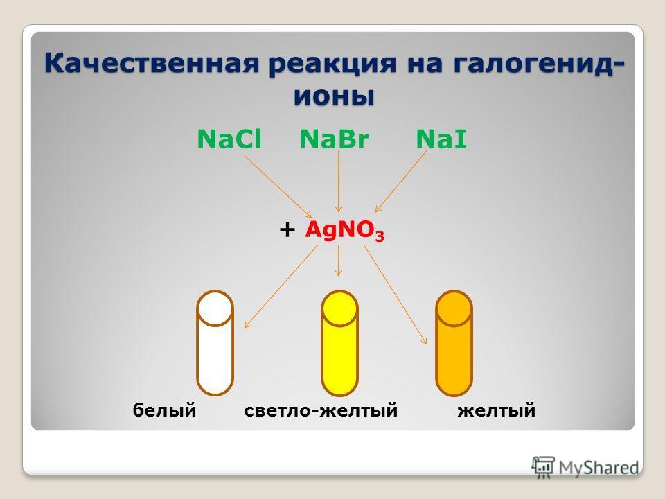 Качественная реакция на галогенид- ионы NaCl NaBr NaI + AgNO 3 белый светло-желтый желтый