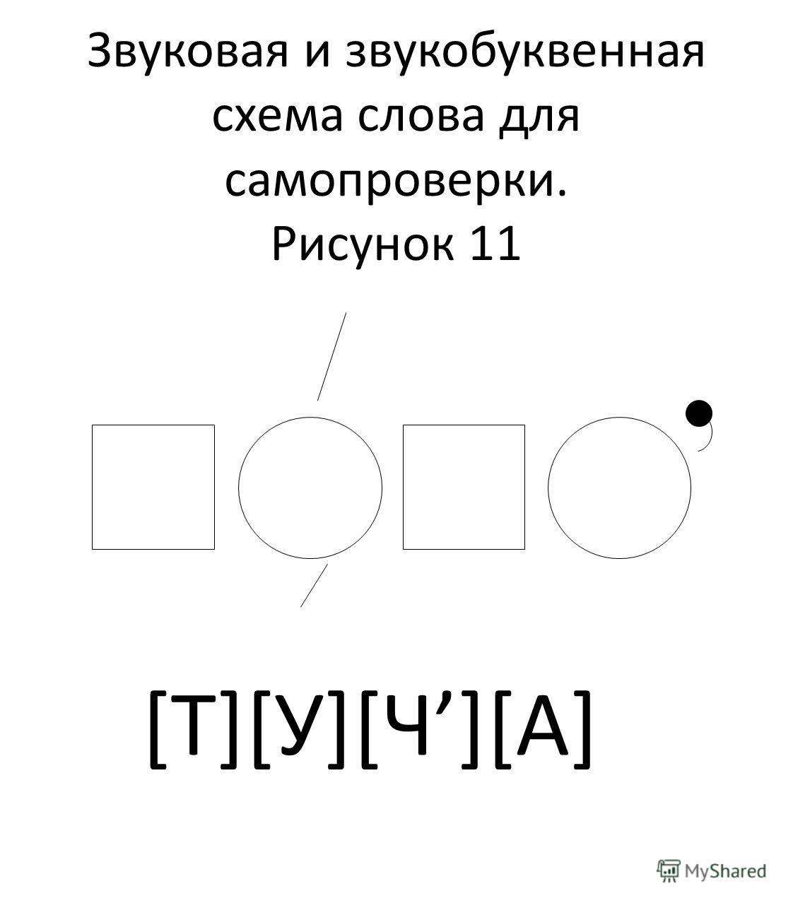Звуковая и звукобуквенная схема слова для самопроверки. Рисунок 11 [Т][У][Ч][А]