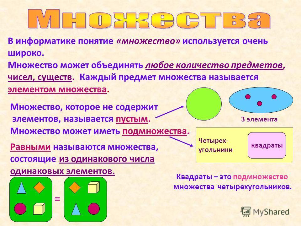 Схема чисел множества