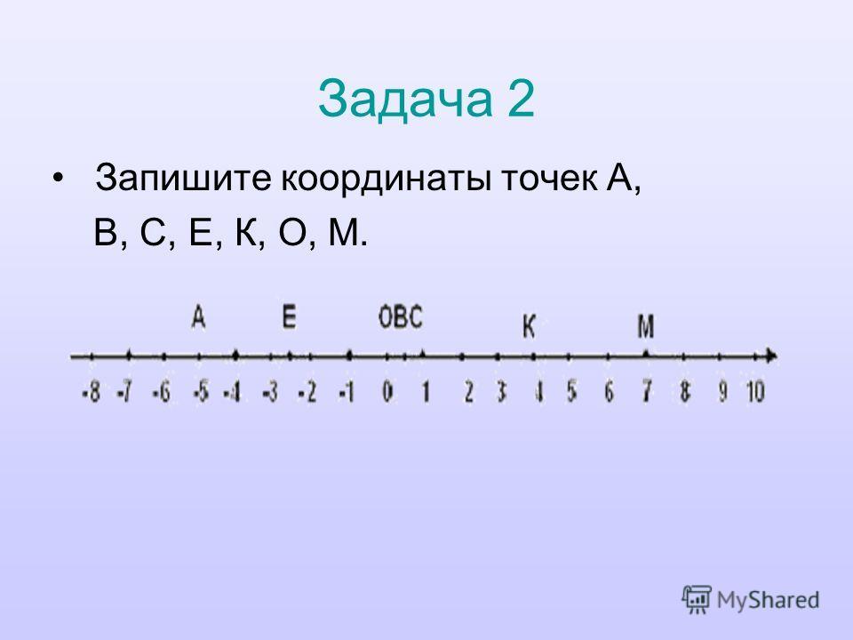 Координаты на прямой 014325-2-3-4-5-6 ОХ С N Задание 1. Определи координаты точек. K D Z A Проверь себя! Z(-5,5) N(- 4) D(-1,5) K(2) A(3,5) C(5) Задание 2. Какие точки имеют положительные координаты? Задание 3. Какие точки имеют отрицательные координ